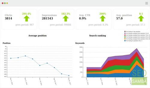 SeoSamba Marketing Operating System Software - 1