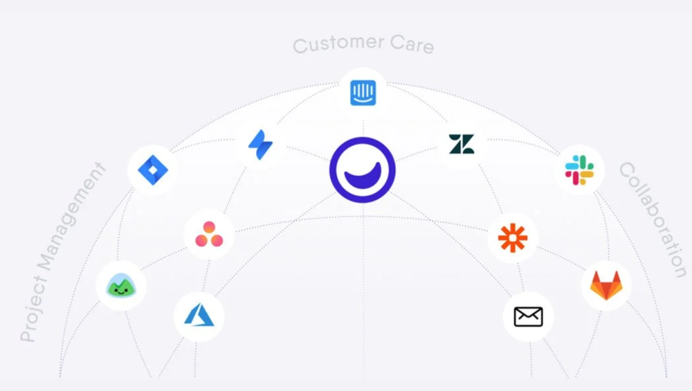 Integrate with 2,000 applications and share the feedback with your team