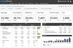 Capture d'écran pour CXO Software : CXO Software financial intelligence