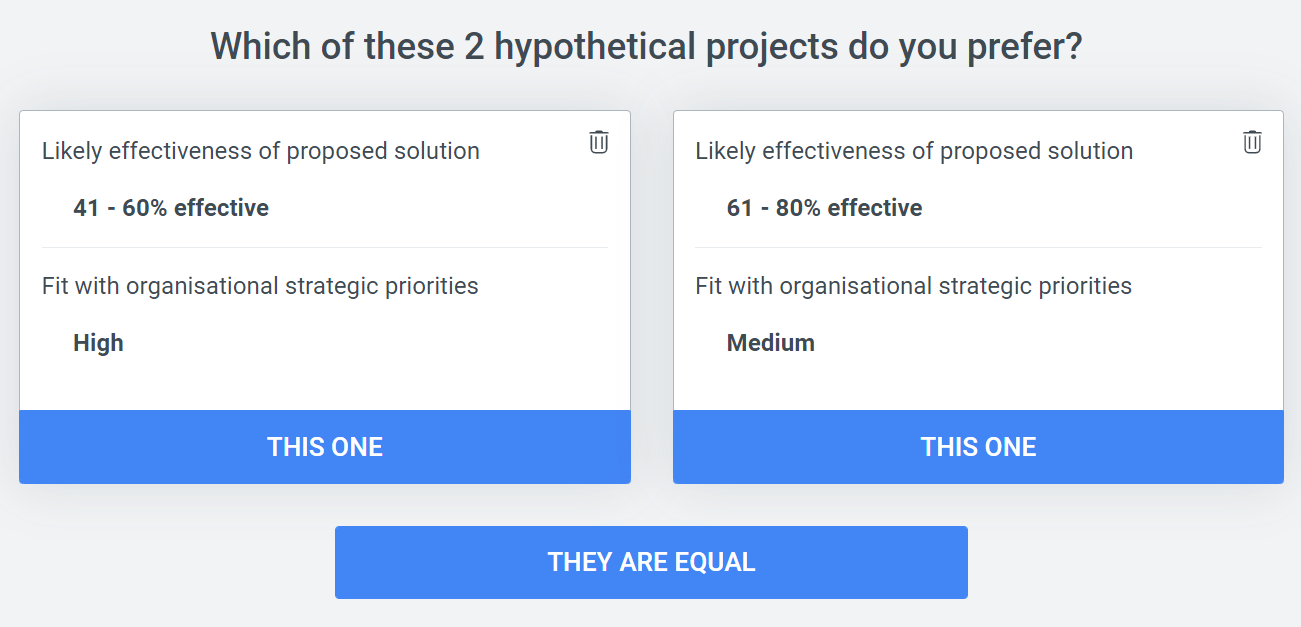 Trade-offs capture expert opinion and help you understand what matters to people