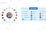 Capture d'écran pour Infraspeak : Integrations
