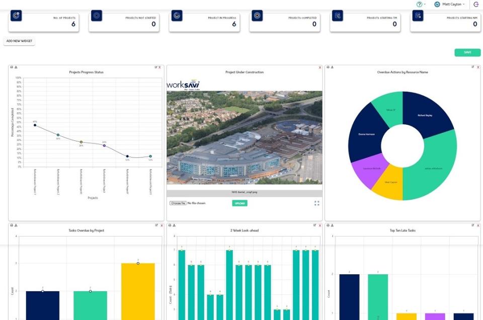 WorkSavi Software - WorkSavi dashboard