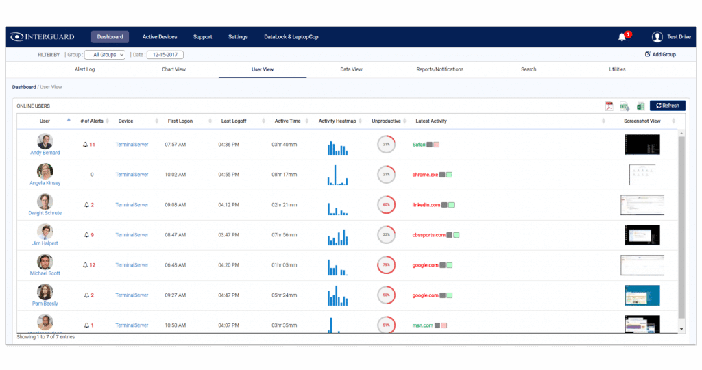 InterGuard Employee Monitoring userview dashboard