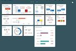 Oracle Cloud Financials screenshot: Oracle Financials Cloud dashboard