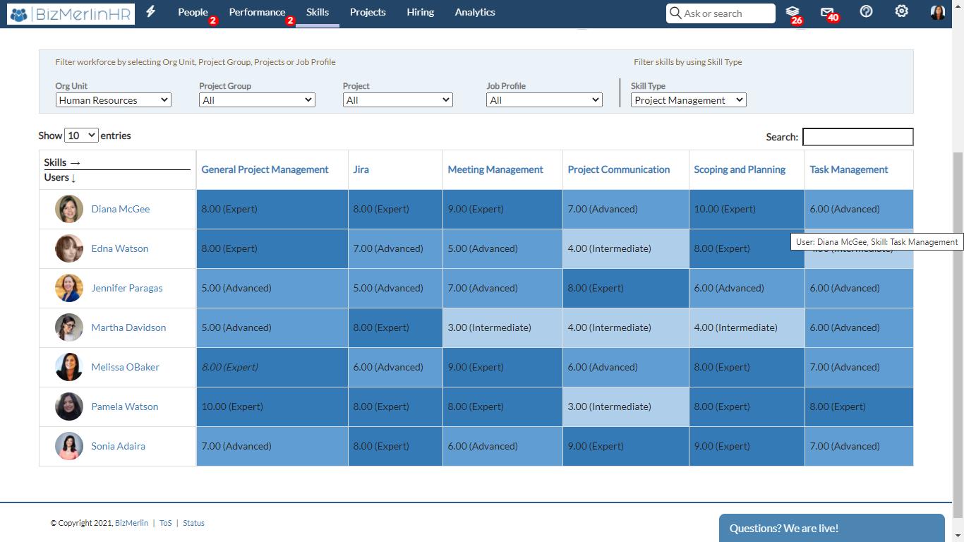 BizMerlinHR Software - Skills/Competency Matrix