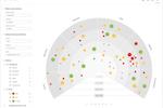 Qmarkets Idea Management screenshot: Qmarkets' Trend Sonar Tool