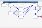 DocStar ECM screenshot: DocStar ECM workflow designer