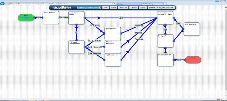 DocStar ECM workflow designer