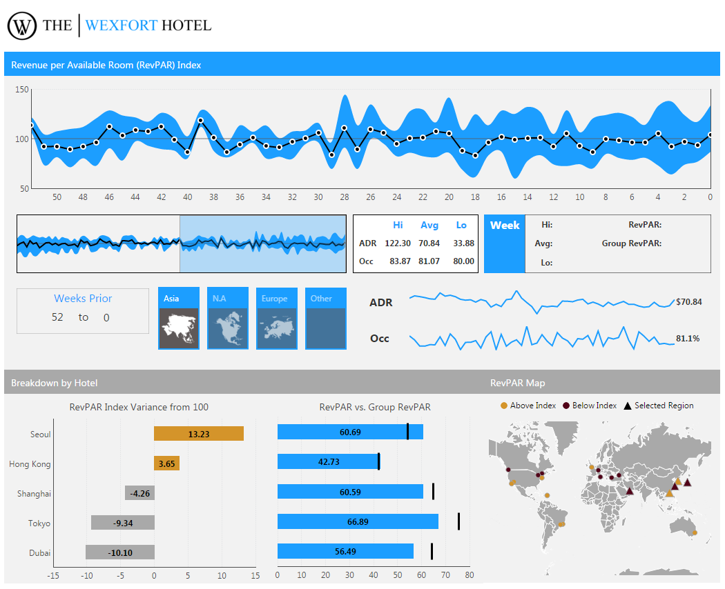 Dundas BI Software - Dundas BI offers customizable & powerful data visualization capabilities