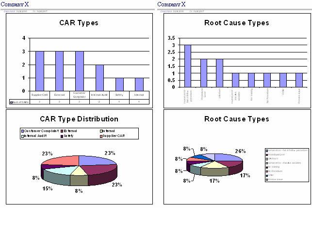 SBS Quality Database Logiciel - 5