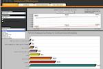 Captura de tela do Argos: An example of an interactive Argos dashboard highlighting the ability to add custom branding
