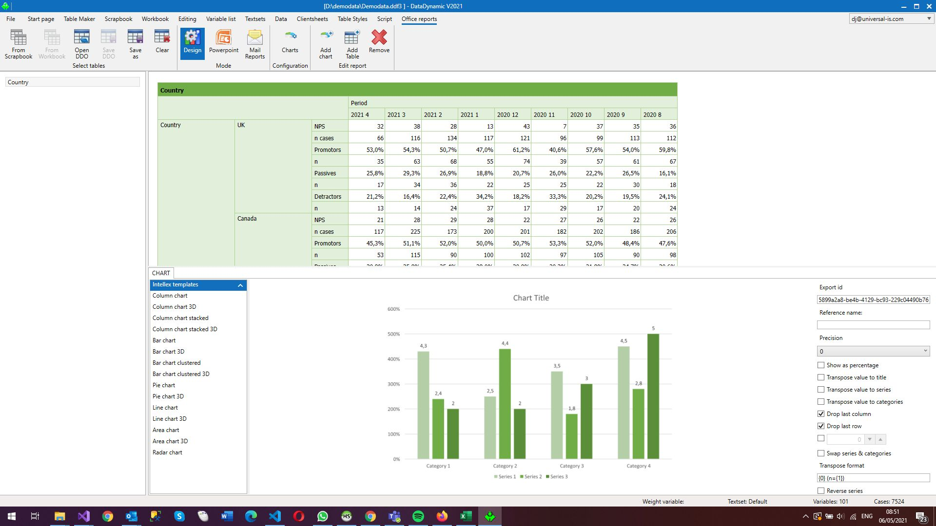 Build complex automated Powerpoint or PDF reports in DataDynamic