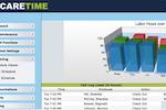 Caretime screenshot: Caretime Live Dashboard