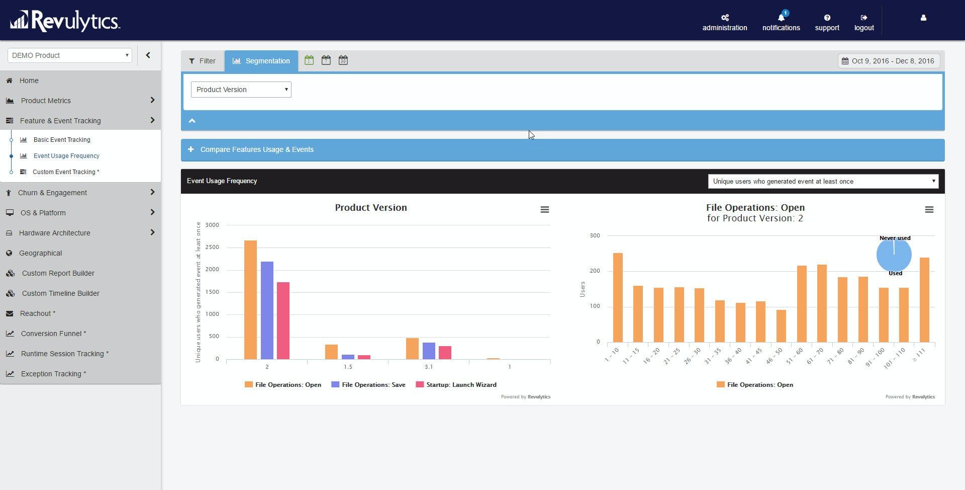 Usage Intelligence Software - Segmentation
