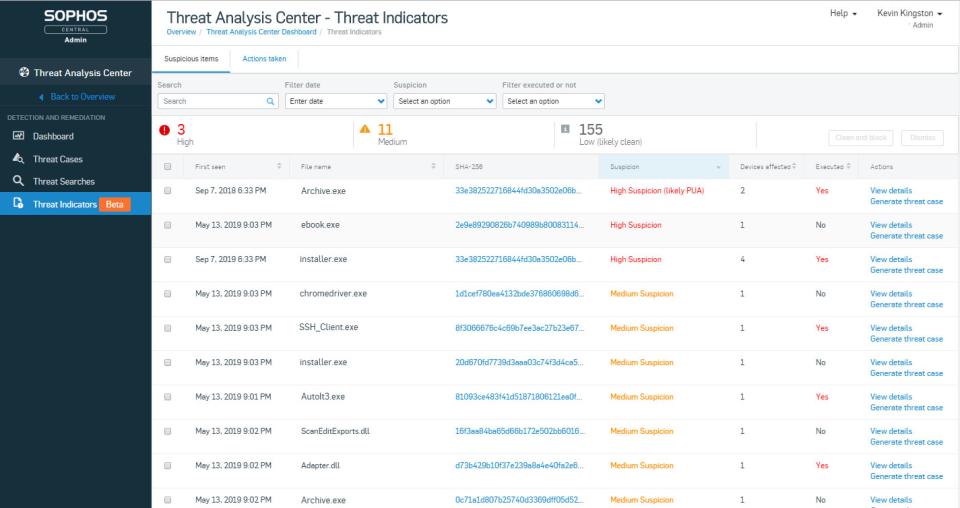 Intercept X Endpoint threat indicators