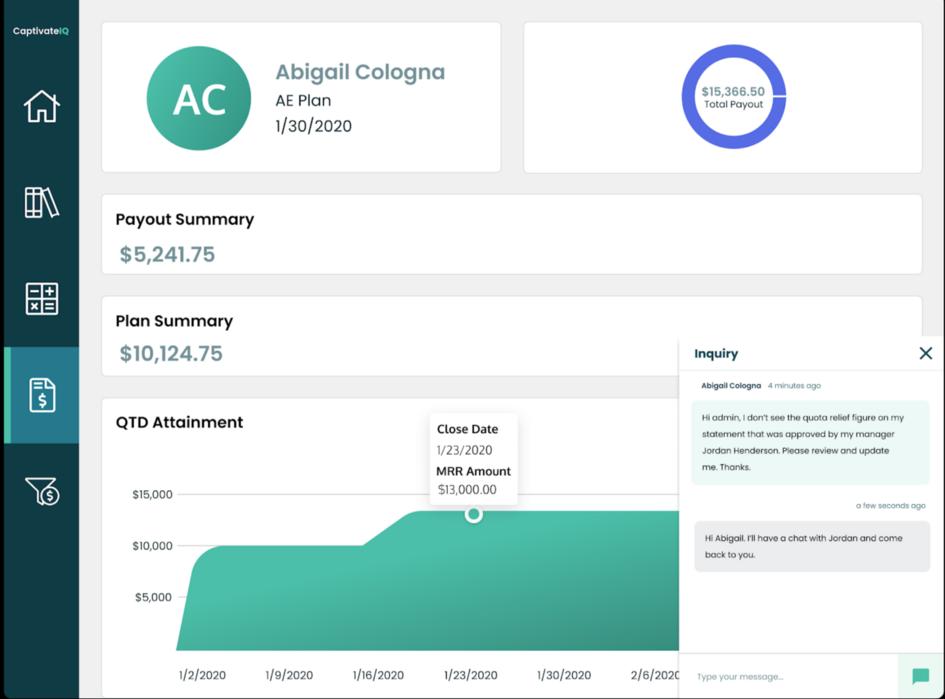 CaptivateIQ performance analysis dashboard