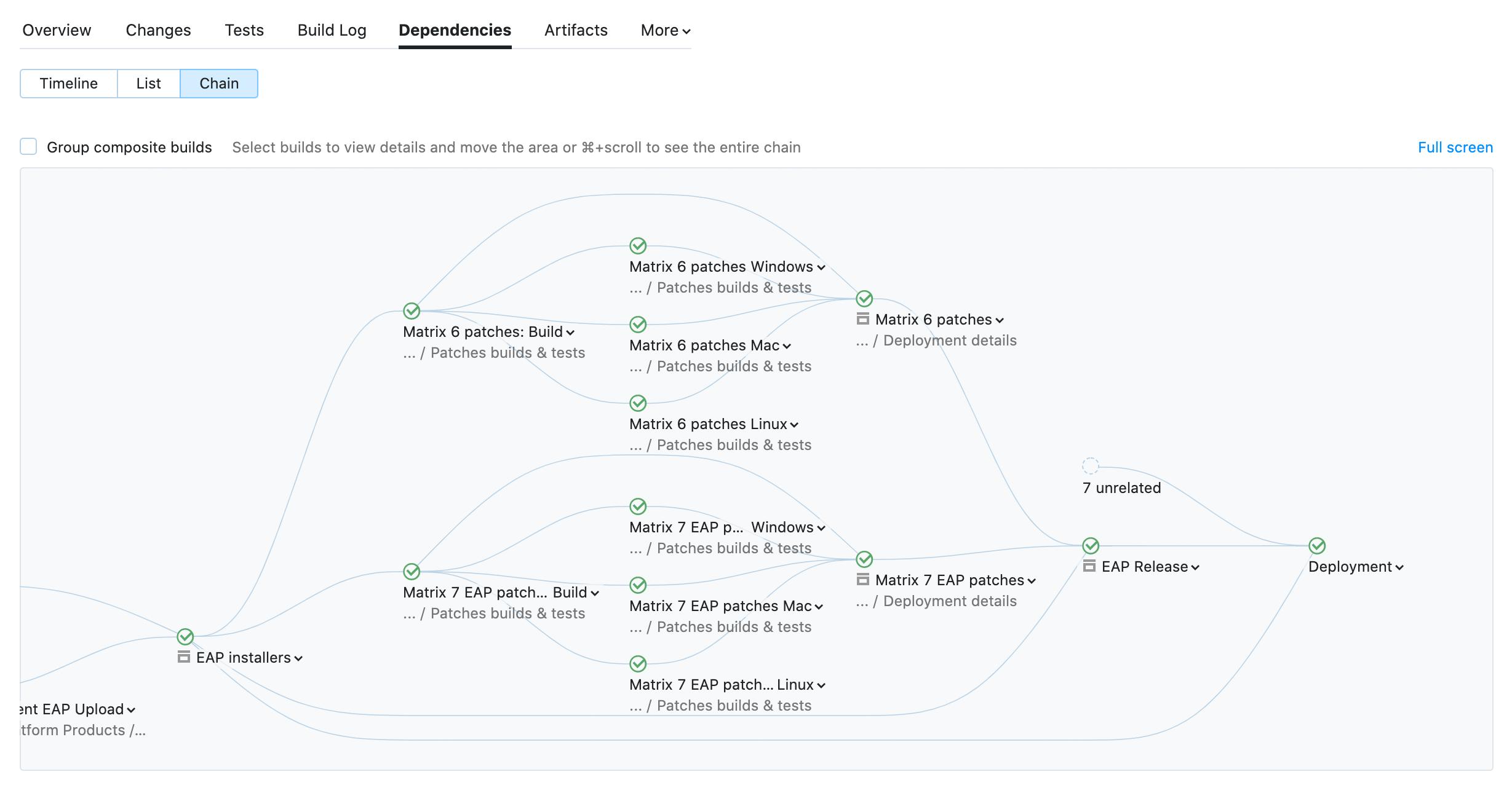 TeamCity dependencies