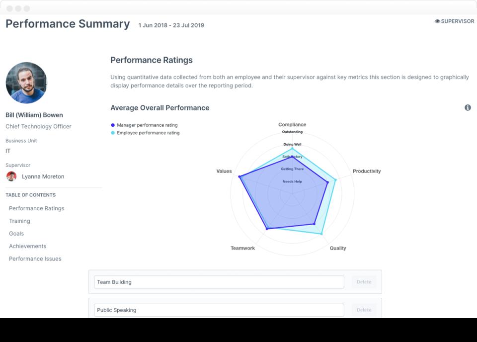 Auto Performance Reports