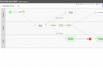 Joget Workflow screenshot: Joget Workflow Process Builder: Visually design processes and workflows.