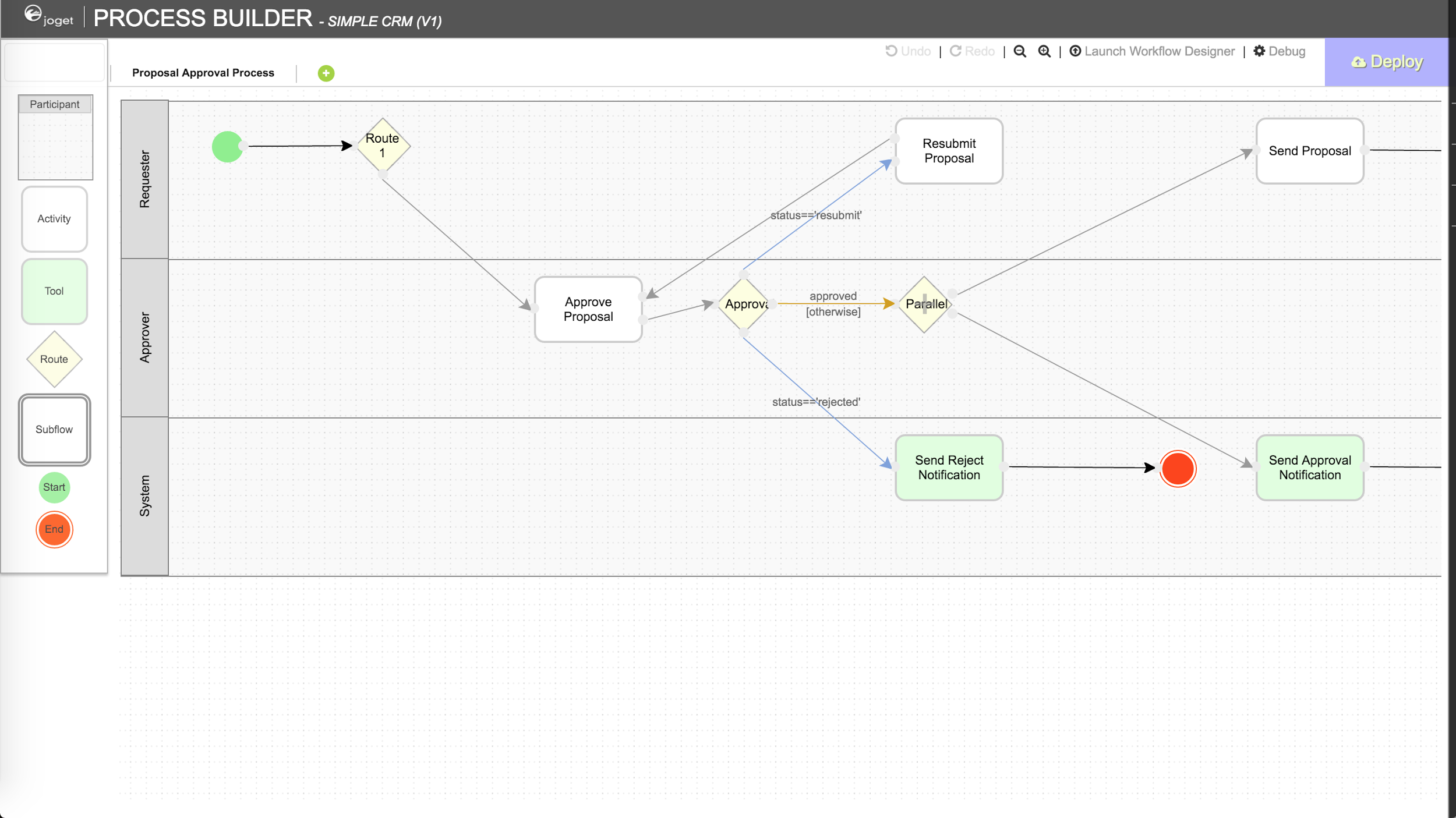 Joget Workflow Process Builder: Visually design processes and workflows.
