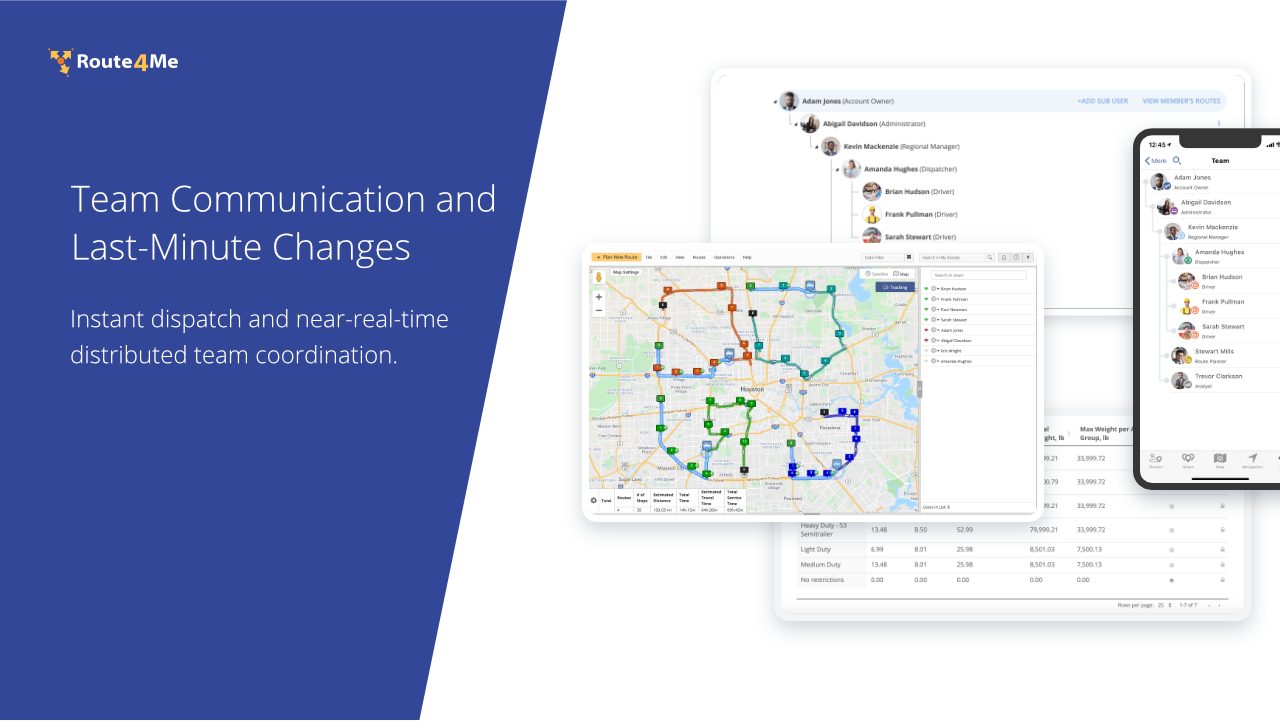 Team Communication and Last Minute Changes. Instant dispatch and near-real-time distributed team coordination