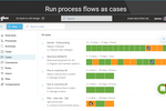 Gluu screenshot: Run cases from your processes and ensure that processes are executed each time across all roles.