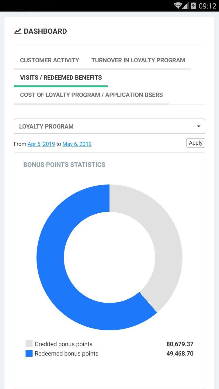 inCust analytics screenshot