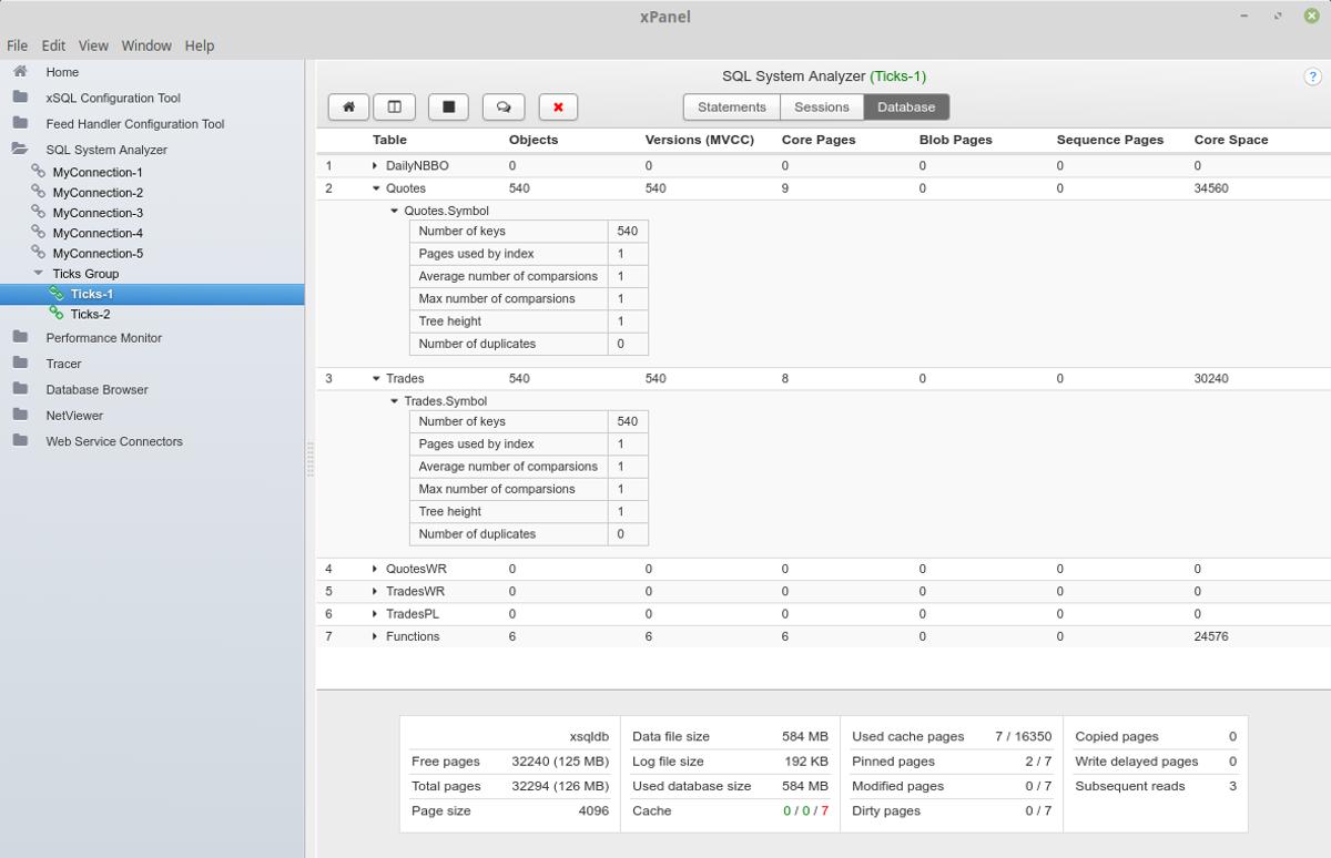 SQL system analyzer