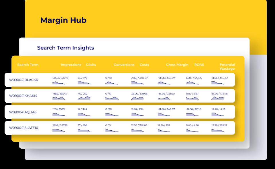 Upp screenshot: Upp search term insights