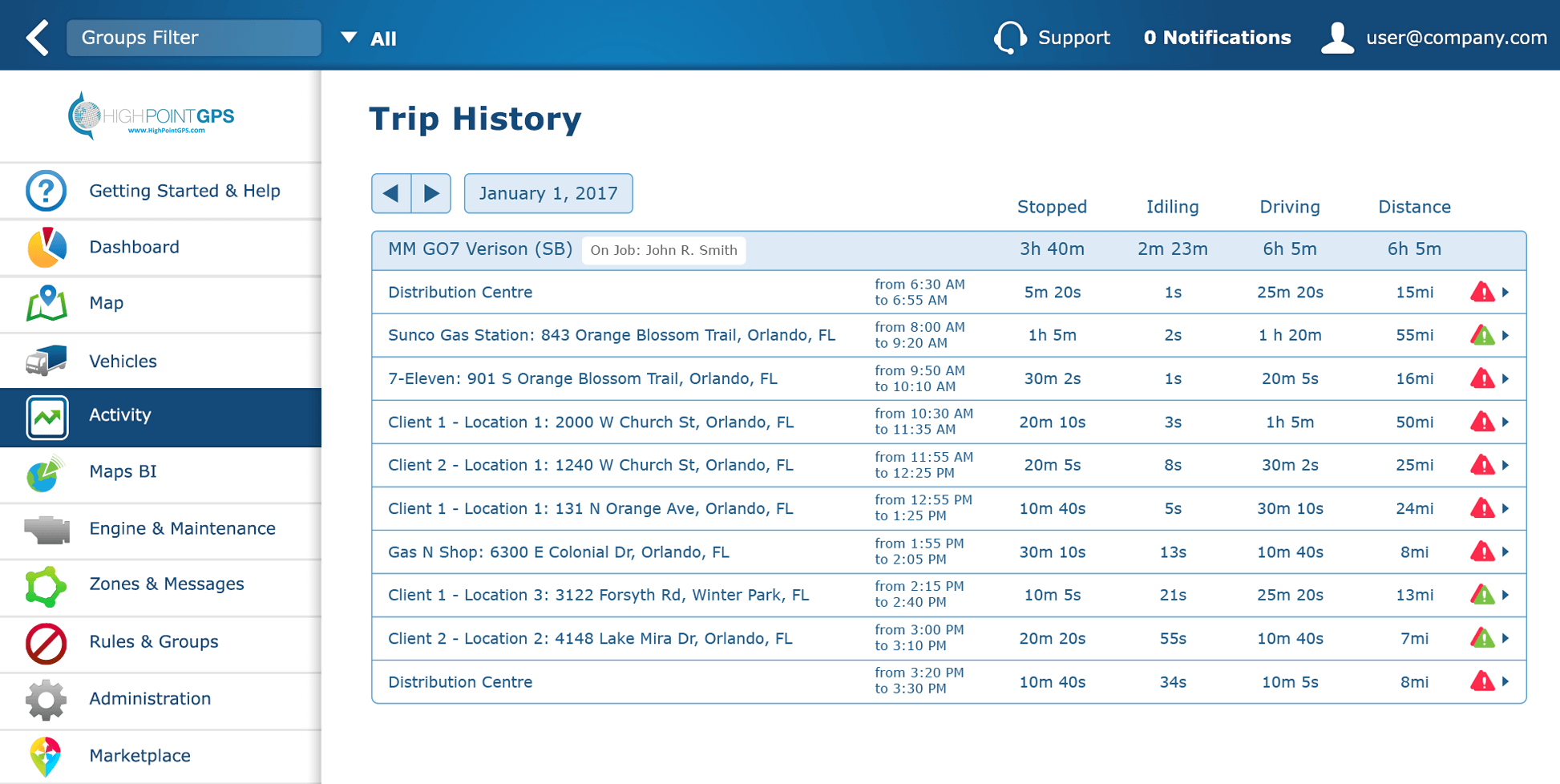 Fleet GPS tracking by High Point GPS trip history