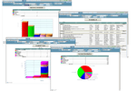 ServiceWise screenshot: ServiceWise offers reporting and analytics capabilities