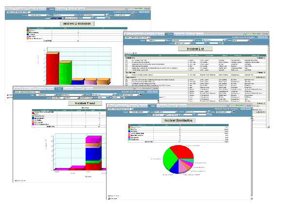 ServiceWise offers reporting and analytics capabilities