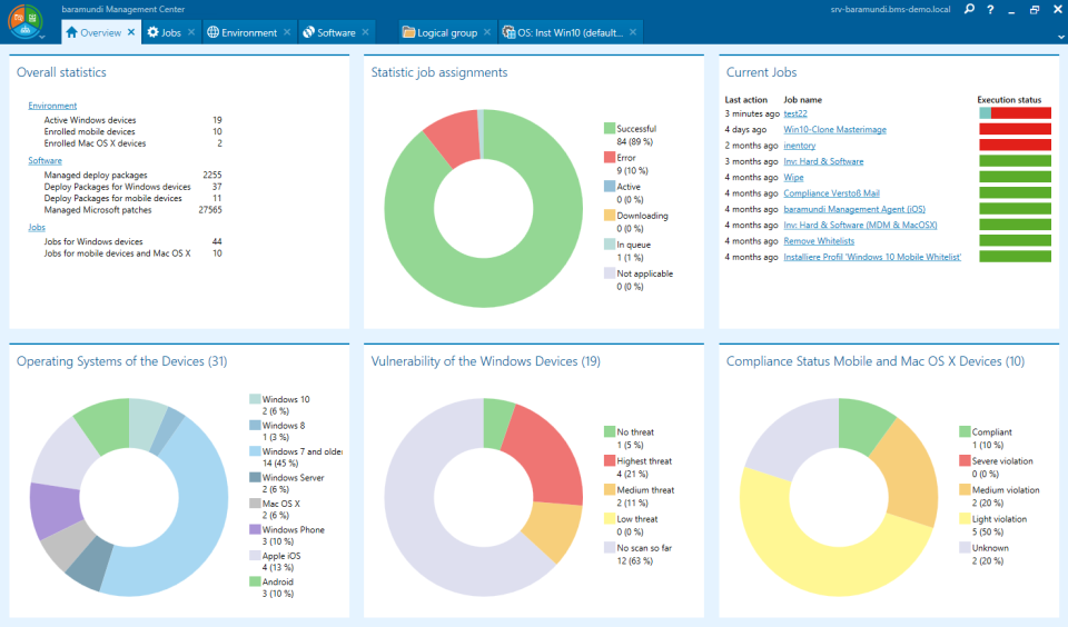 baramundi Management Suite overall statistics