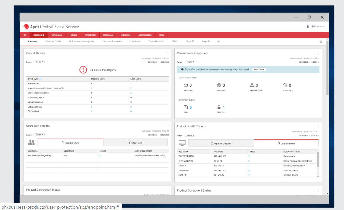 Trend Micro Smart Protection Complete Suite summary threats