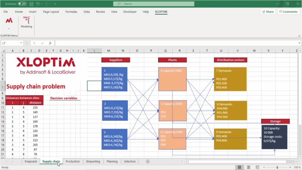 XLOPTIM supply chain modeling