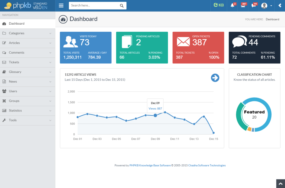 PHPKB dashboard