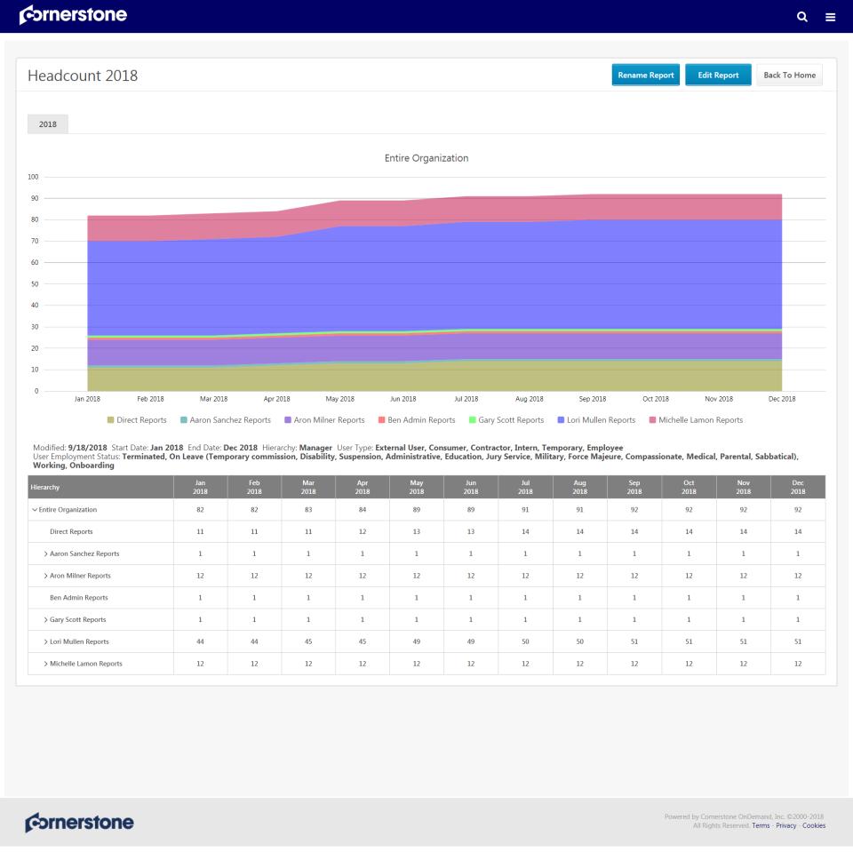 Cornerstone HR Software - 1