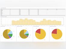 SKYport Suite Software - SKYport Dashboard