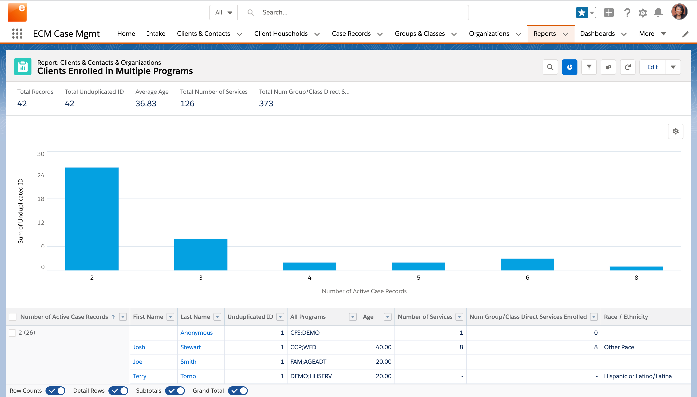 Reporting feature displays outcomes