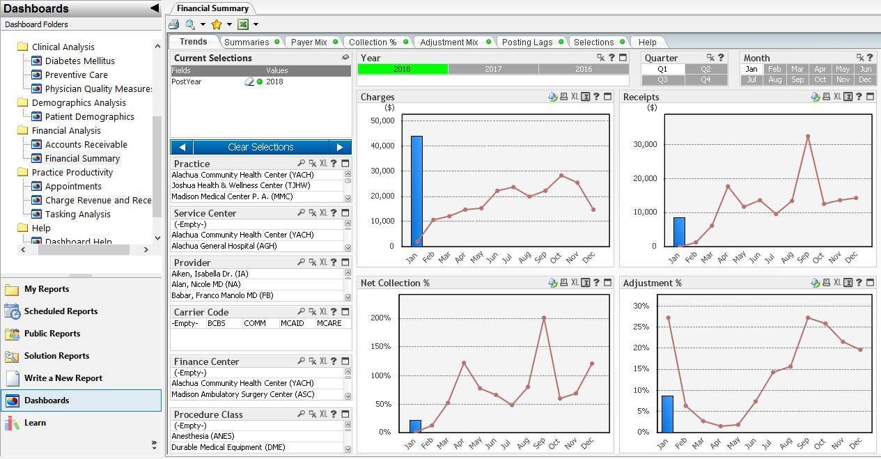 Intergy Software - Analytics financial performance dashboard
