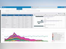 Sciforma Software - Resource management - capacity requirements