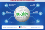 Qualityze Suite screenshot: The Qualityze EQMS Suite provides core quality management software solutions for the life sciences and manufacturing industries
