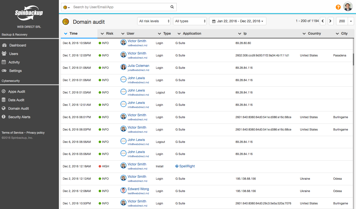 Spinbackup Software - Domain audit