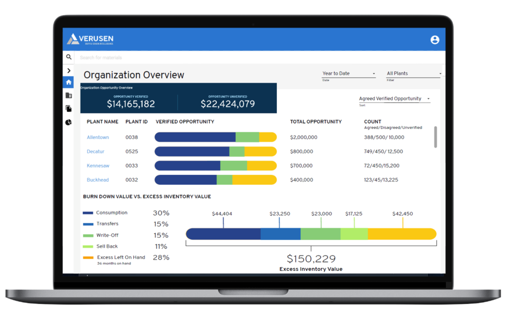 Verusen Software - Real-Time Dashboards Providing Material Truth