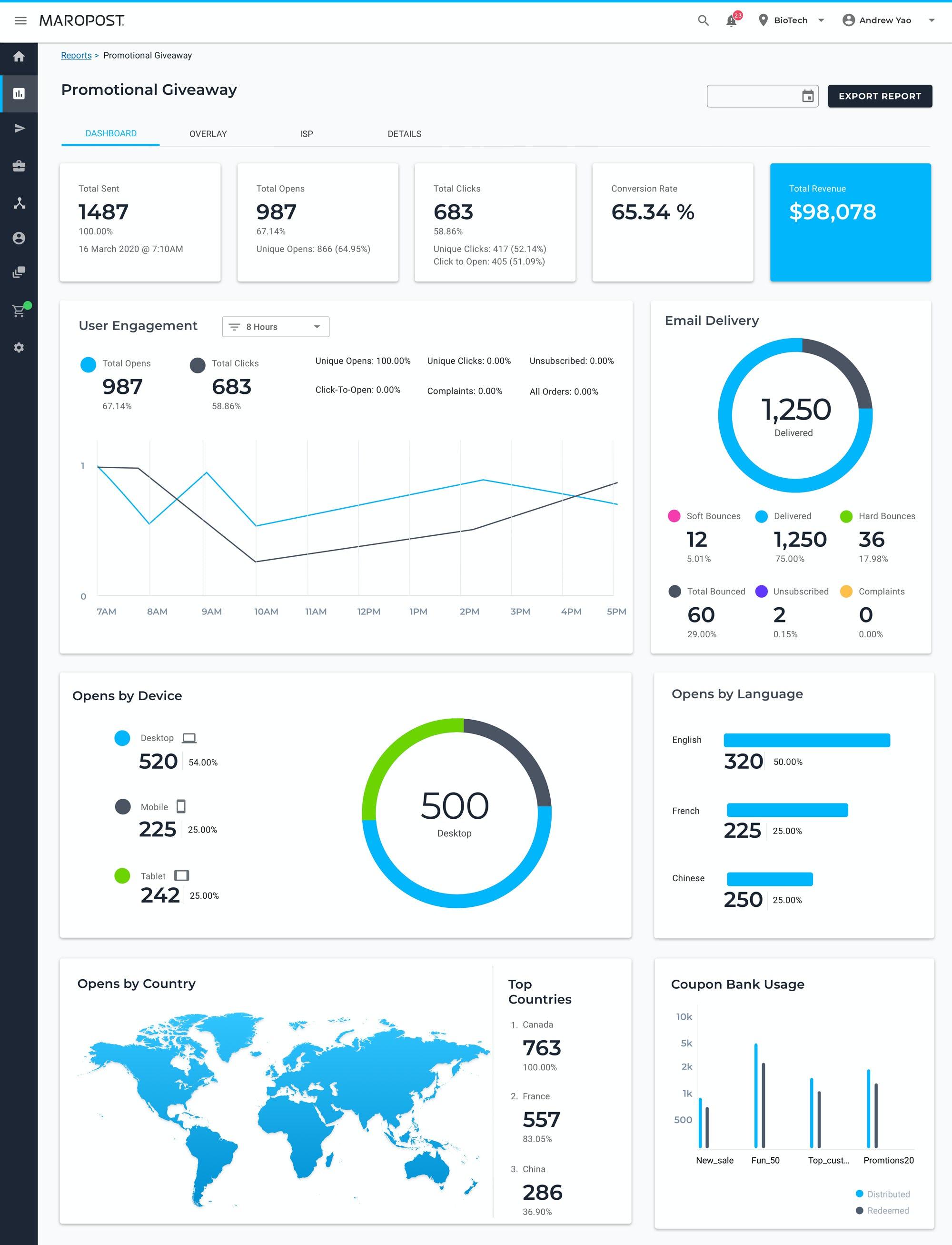 Maropost Software - Campaign Report