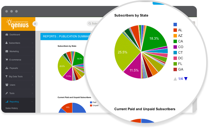 Generate reports on subscriber demographics and subscriber data