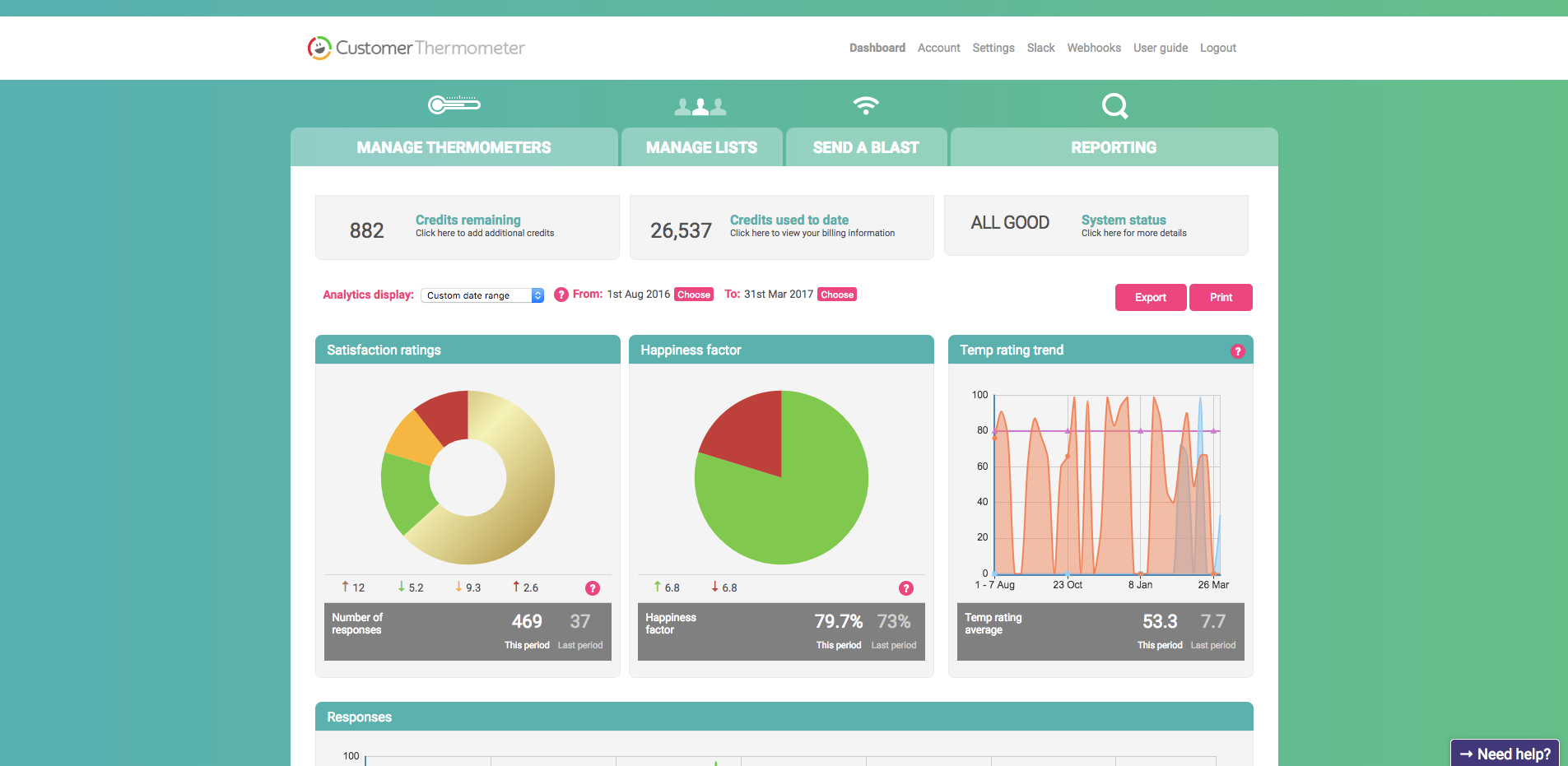 Customer Thermometer screenshot: Reporting Dashboard - Top