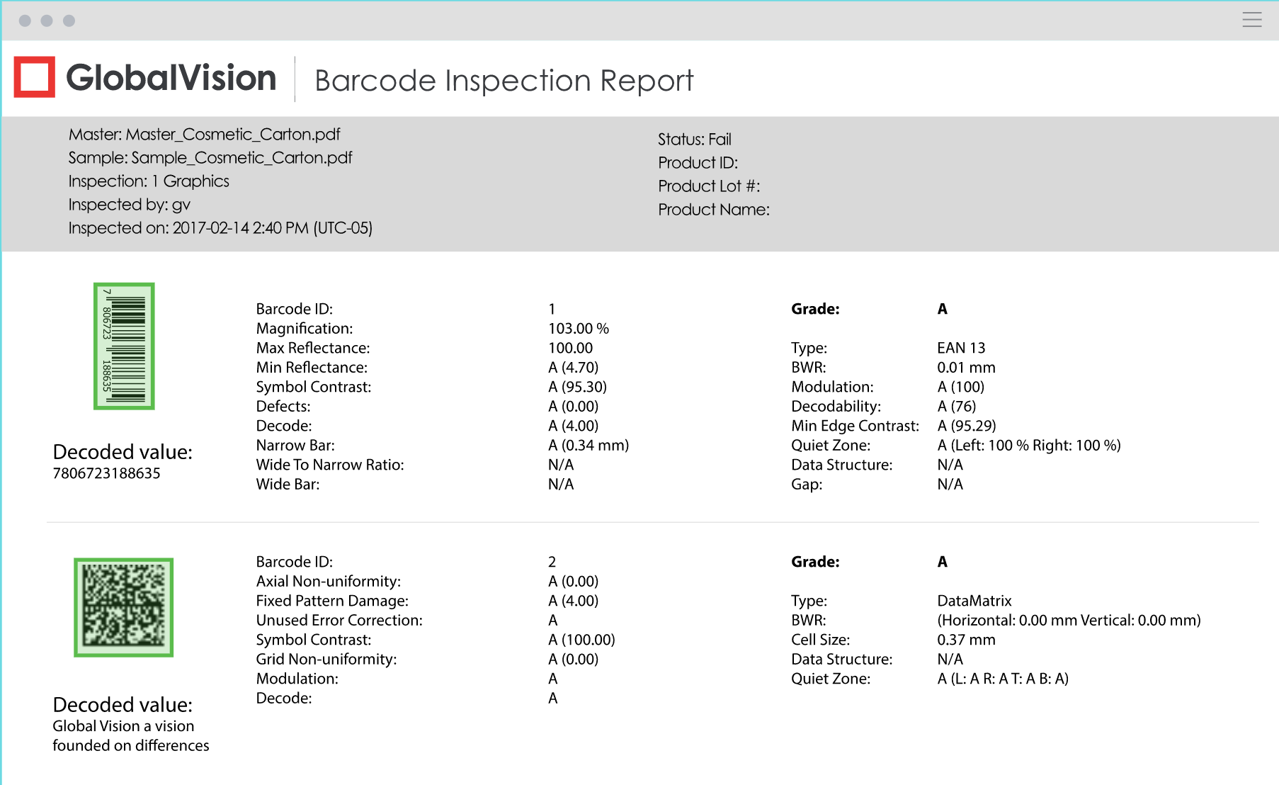Barcode inspection report