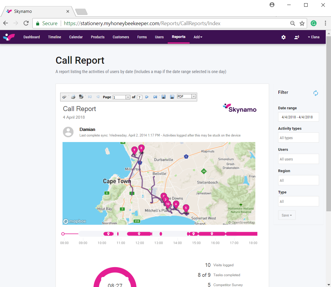 A Call Report per rep is sent to management daily. This report includes which customers were visited, how far the rep travelled, how much time they spent visiting customers, and how many tasks they completed