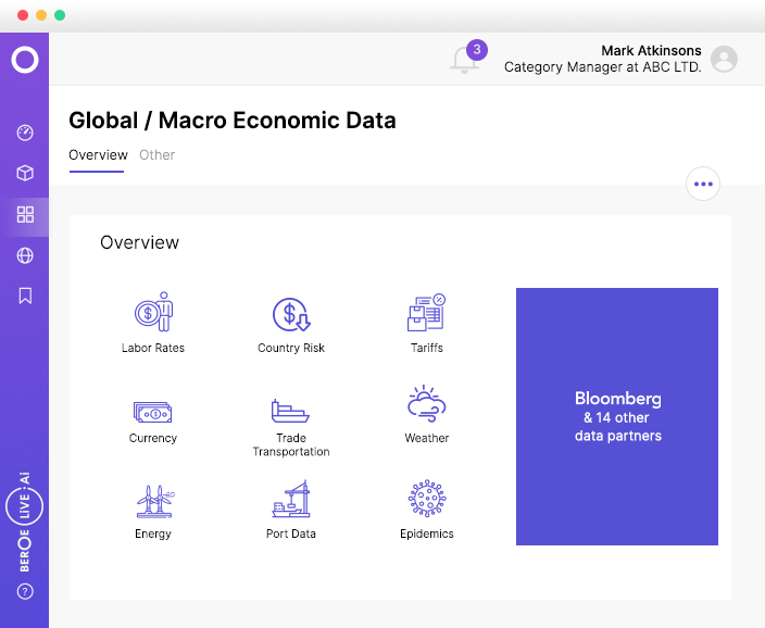 Global Data - Get information on factors affecting your supply chain. Source macro data and market indices from leading data sources across: labor rates, currency, energy, country risk, trade flow/transportation, port data, tariff, weather, and epidemics